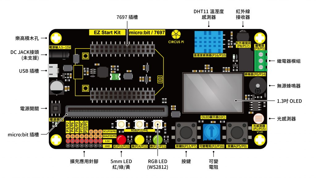 EZ Start Kit 擴展板