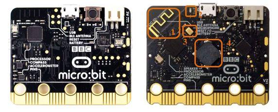 microbit v1.5 與 microbit v2 背面比較