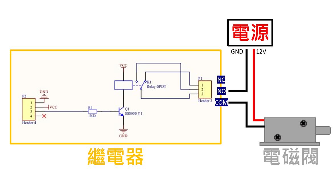 繼電器、電源、電磁閥連接示意圖